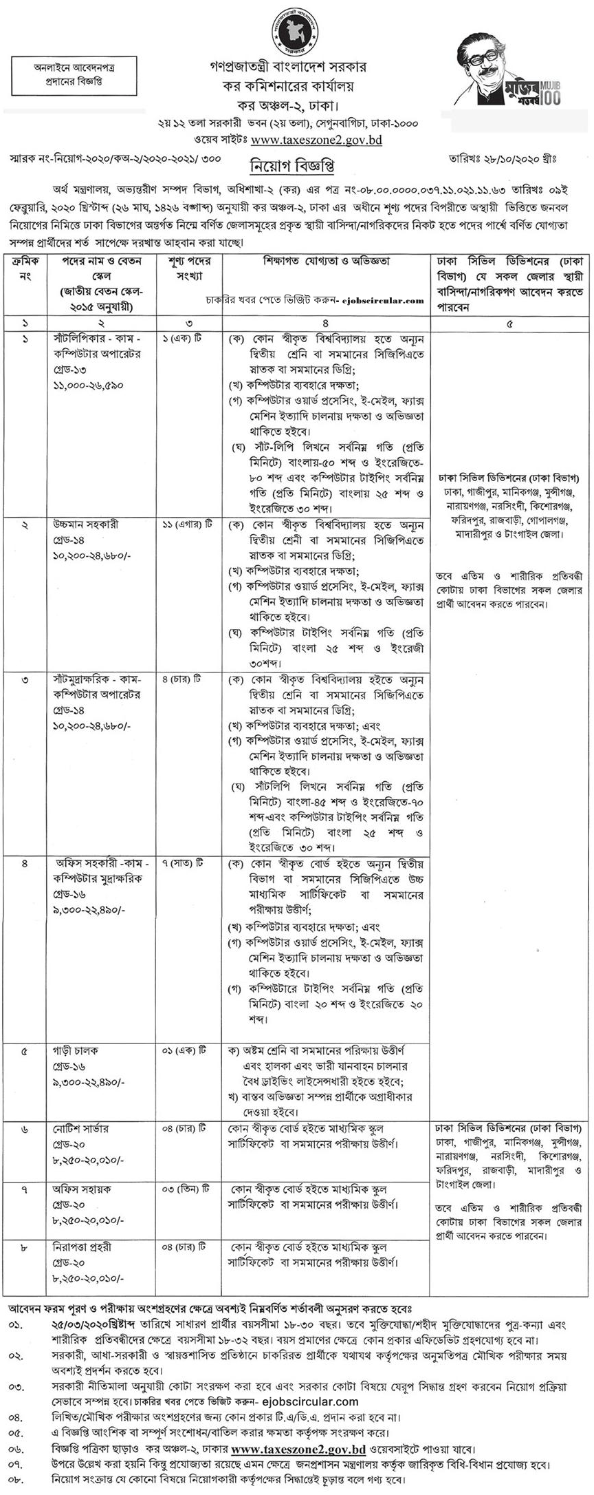 Tax commissioner Office Jobs Circular