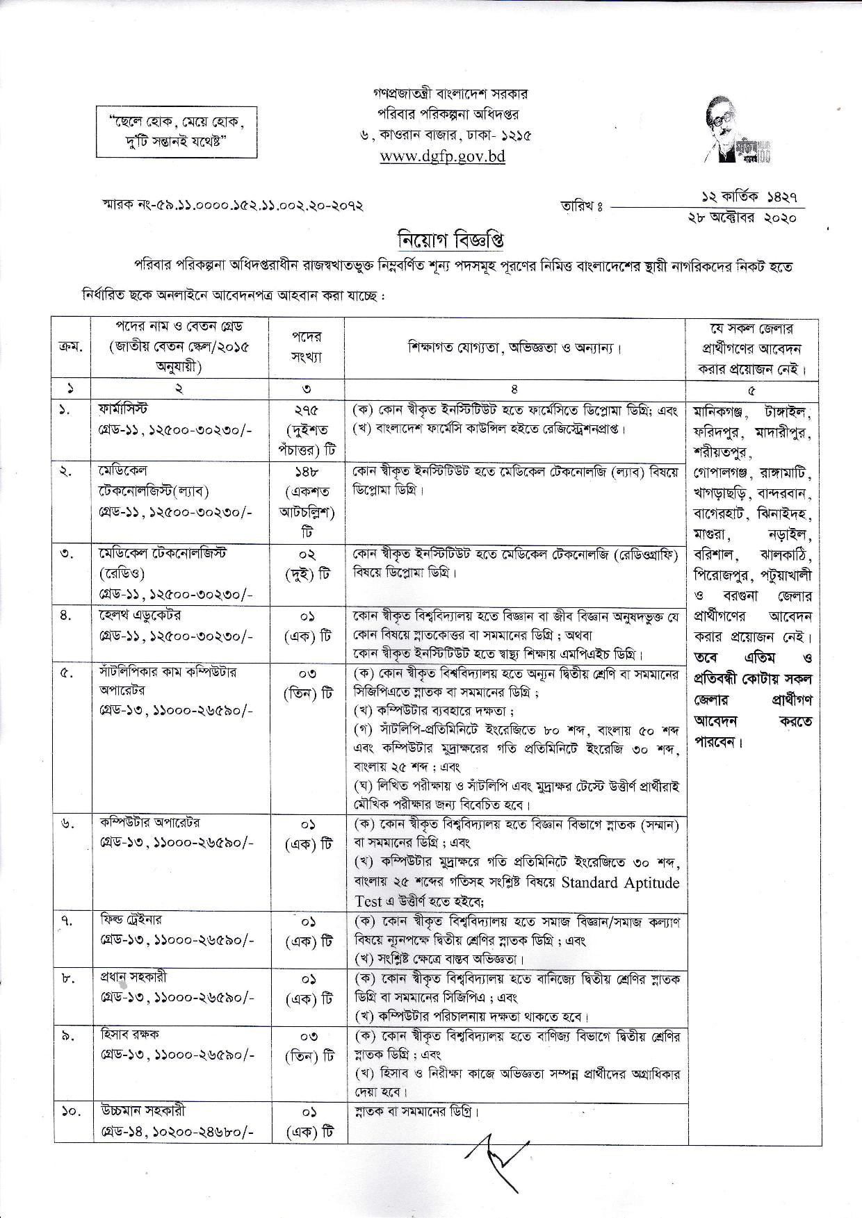 Directorate-General-of-Family-Planning-page-001
